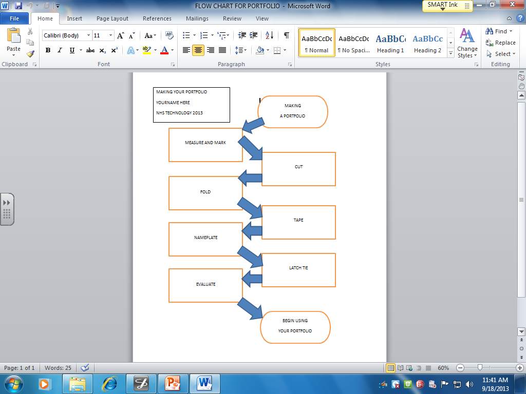 Nottingham Technology Ii Creating A Flow Chart Of The Procedure For
