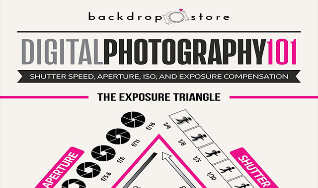 Digital Photography 101 The Exposure Triangle
