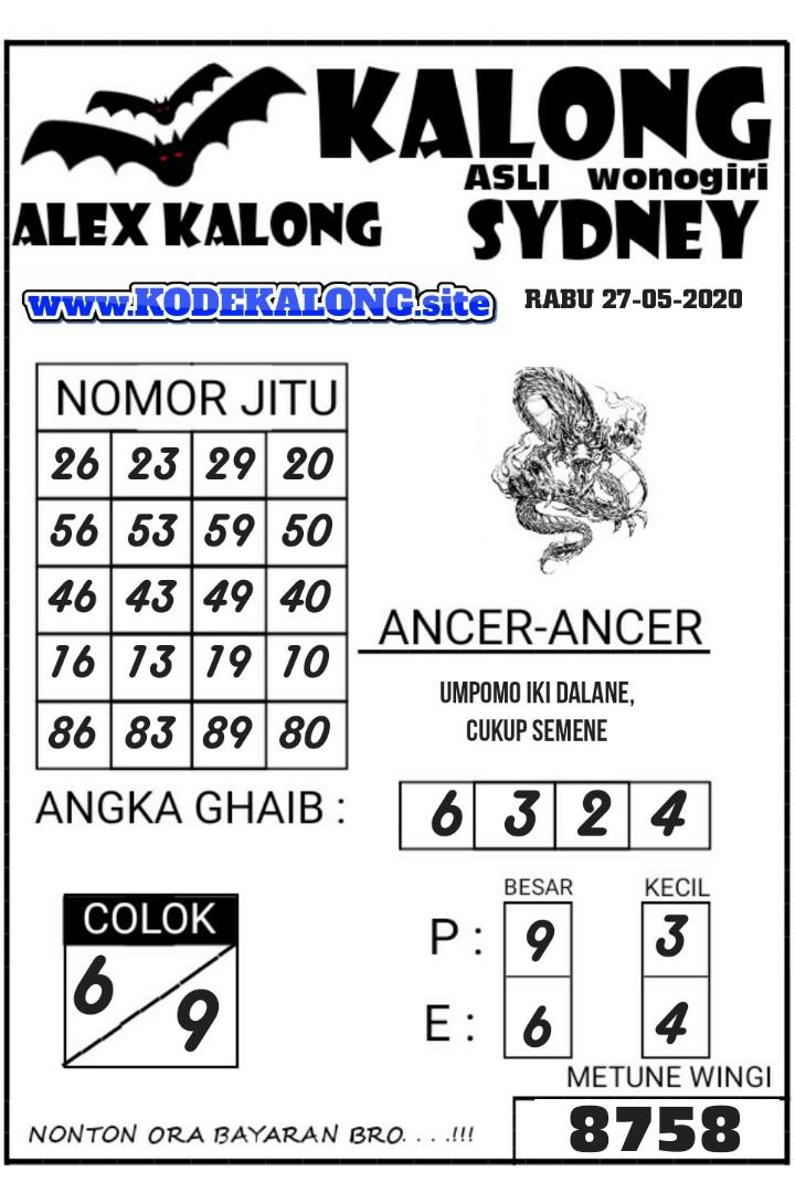Prediksi Pak Tuntung : prediksi, tuntung, Syair, Togel, Sydney, 2020., Terlengkap
