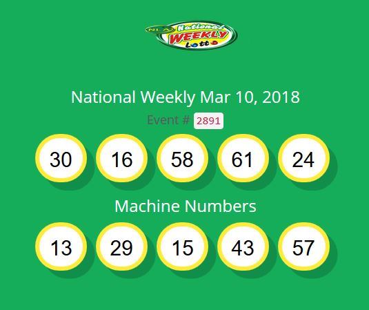 GH Lotto Results: National Weekly March 10, 2018
