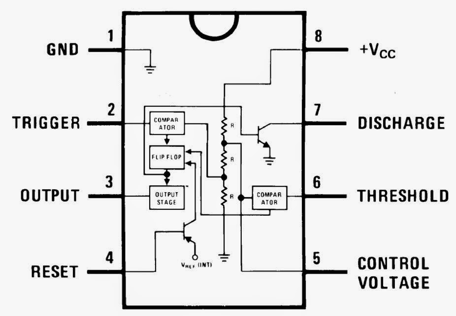 WASS ROBOTICS: IC 555