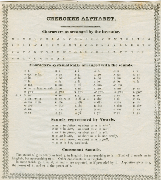 Yedda Palemeq Sequoyah And The Invention Of The Cherokee Alphabet