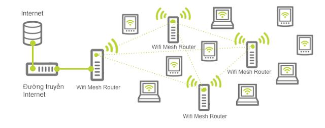 CES 2017: Asus giới thiệu bộ router HiveSpot và HiveDot