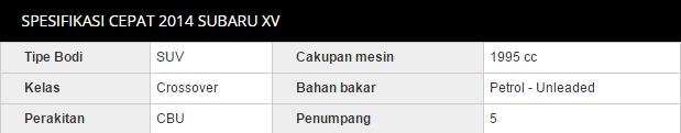 Spek dari Mobil Subaru XV untuk pasaran Indonesia