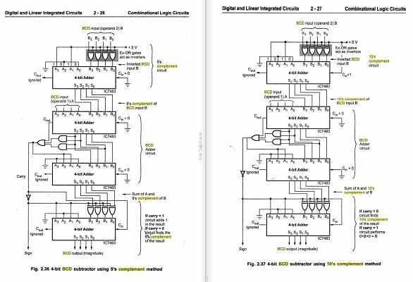 Basic Electronics By Godse