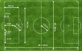 futbol sahası standartları, futbol sahası ölçüleri, futbo sahası kuralları, futbol sahası zemini, ıfab, uluslararası futbol birliği kurulu, futbol kale ölçüsü, futbol ceza sahası ölçüsü