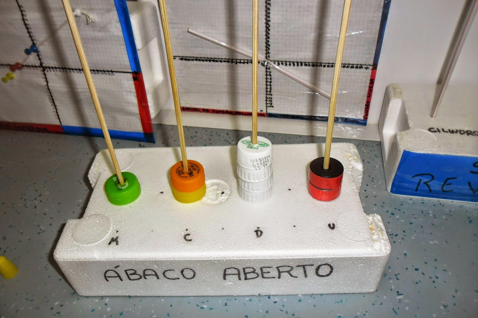 Série de oficinas Matemática Fundamental: Oficina 1- as 4 operações elementares no conjunto dos Naturais