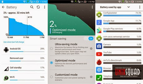 ASUS Zenfone 2 Battery Management System