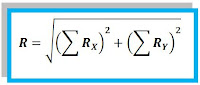 rumus mencari besar vektor resultan