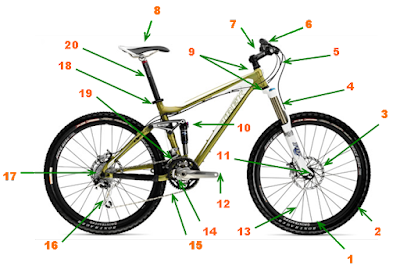 Name That Part Of A Bicycle