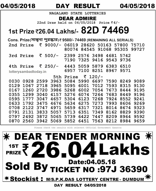 lottery sambad 4 may 2018 4pm Result