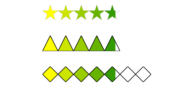 SVG Based Custom Rating System with jQuery Plugin