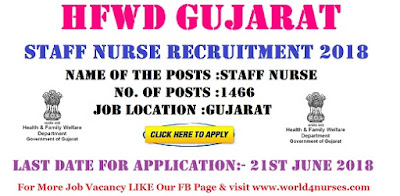 HFWD Gujarat Staff Nurse Recruitment 2018