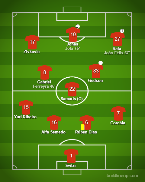 Sertanense vs Benfica Taça de Portugal