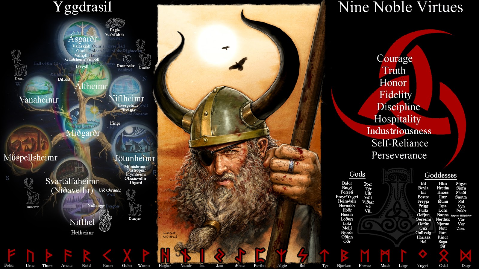 Norse Mythology and Paganism - Esoteric Online