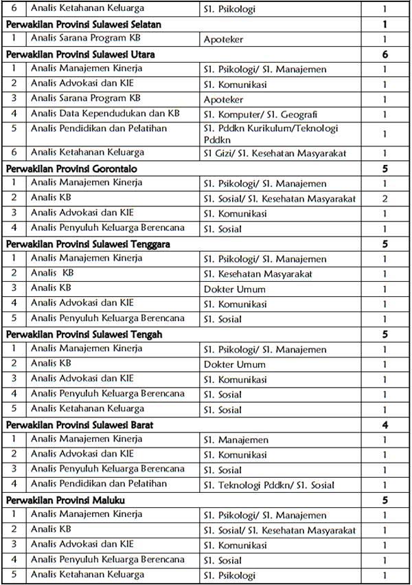 Pendaftaran Cpns Banten 2013 Lowongan Cpns Bkn Badan Kepegawaian Negara Terbaru Pendaftaran Melalui Httpcpnsbkkbngoid Tanggal 24 September