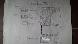 Perbedaan Ring Kompresi 1 dan Ring Kompresi 2 Pada Piston Kendaraan
