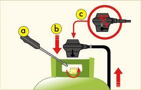 Okee Lahh Kita Langsung Saja Saya Akan Bagikan Langkah Cara Memasang Gas Yang Baik Dan Benar Berikut Ini Tips Elpiji