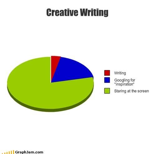 Writer\u0027s Block How to Beat, Cheat, and Swindle Writer\u0027s Block in 6