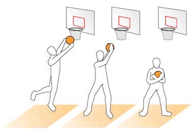 Pengertian Rebound Bola Basket Beserta Cara Melakukannya Bangun Badan