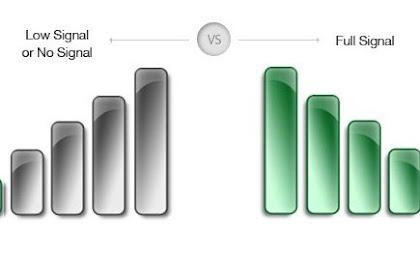 Cara Memperkuat Sinyal HP Android dengan Cara yang Simple Tapi Powerfull