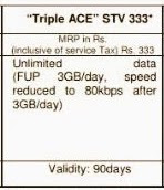 "BSNL launches ""Triple Ace ""STV 333 to offer 3GB of 3G data per day valid for 90 days"