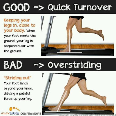 overstriding-infographic1