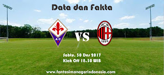 Data dan Fakta Liga Fantasia Fiorentina vs AC Milan Fantasi Manager Indonesia