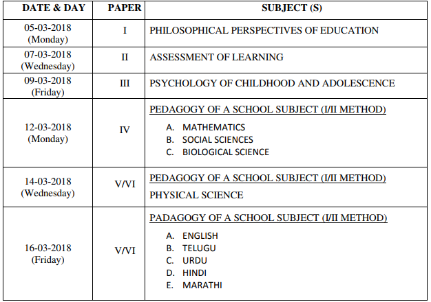 Telangana University TU B.Ed Exam Time Table