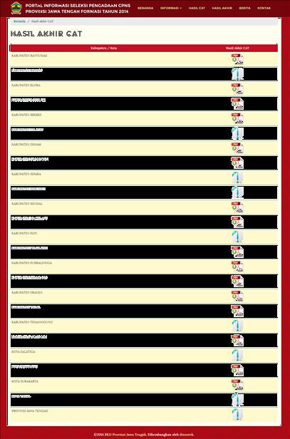 Cpns Kabupaten Magelang Lowongan Cpns Pati Kab Pusat Info Bumn Cpns 2016 Dapodik Clinic Pengumuman Cpns Formasi Umum Tahun 2014 Se Provinsi