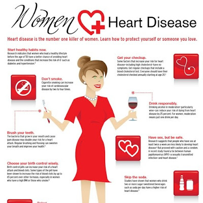heart-problems-2