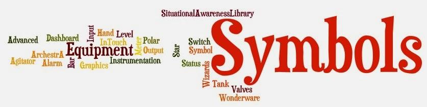 Wonderware: Situational Awareness Library with Symbol