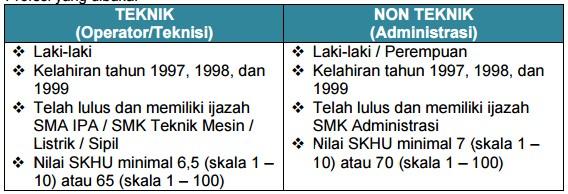 REKRUTMEN UMUM TINGKAT SMK TAHUN 2017 - MERAUKE