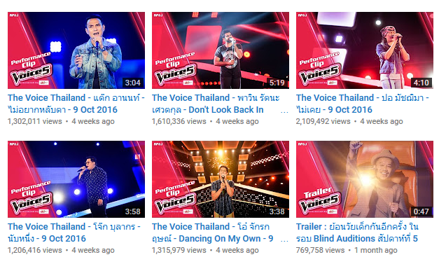 Full The Voice ThaiLand - Tổng hợp các chương trình The Voice Thái Lan