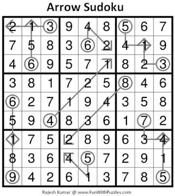 Arrow Sudoku (Fun With Sudoku #221) Puzzle Answer