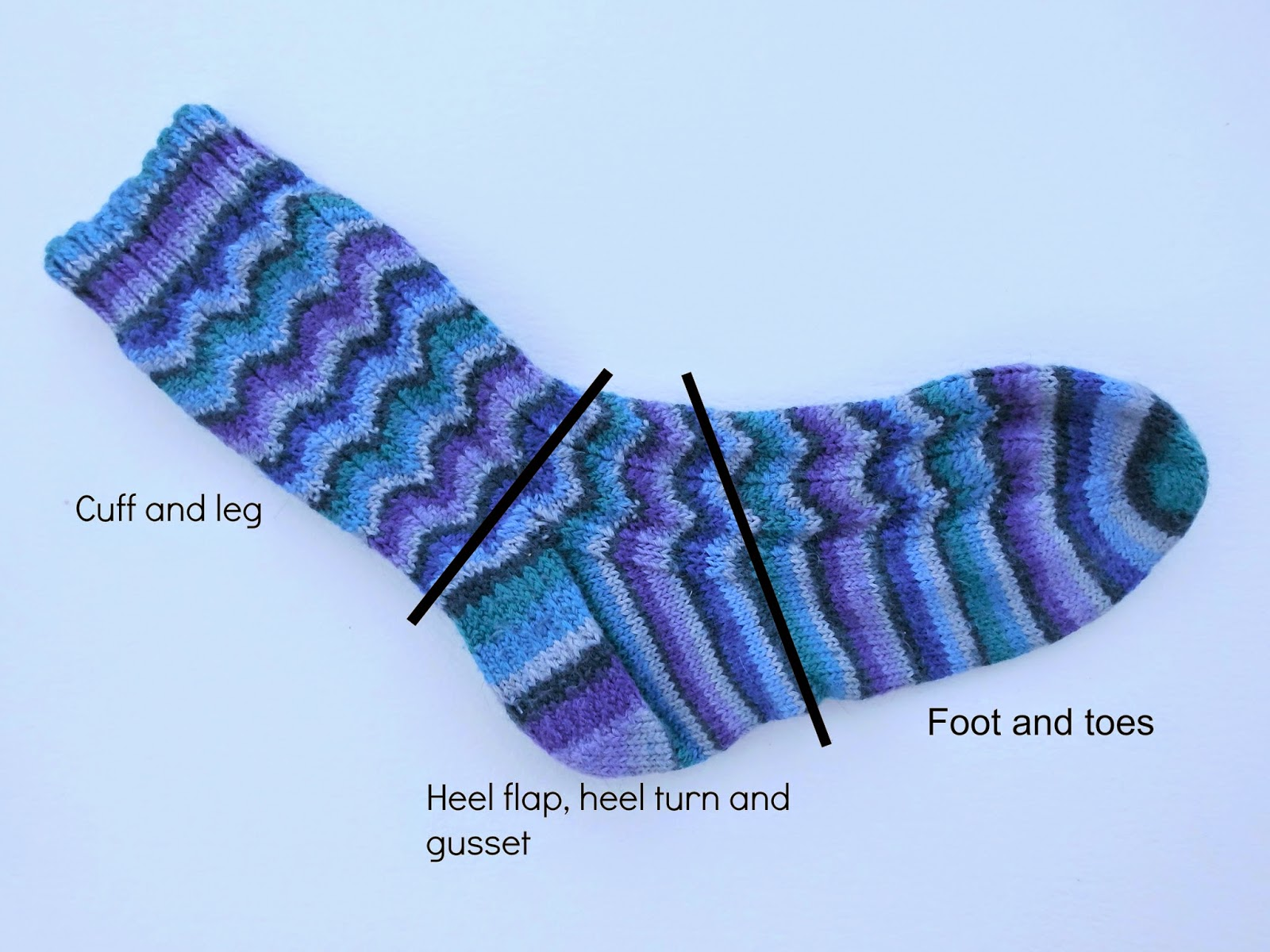 Knitting Pattern For Plain Socks : Winwick Mum: Beginner sock knitting: Sockalong - anatomy ...