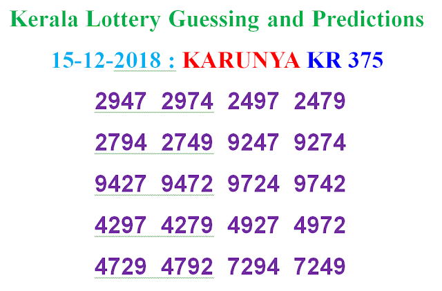 15-12-2018 KARUNYA Lottery KR-375 Results Today - kerala lottery result
