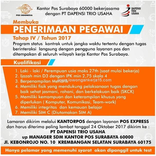 Lowongan Kerja Terbaru Pegawai Kontrak PT Pos Indonesia