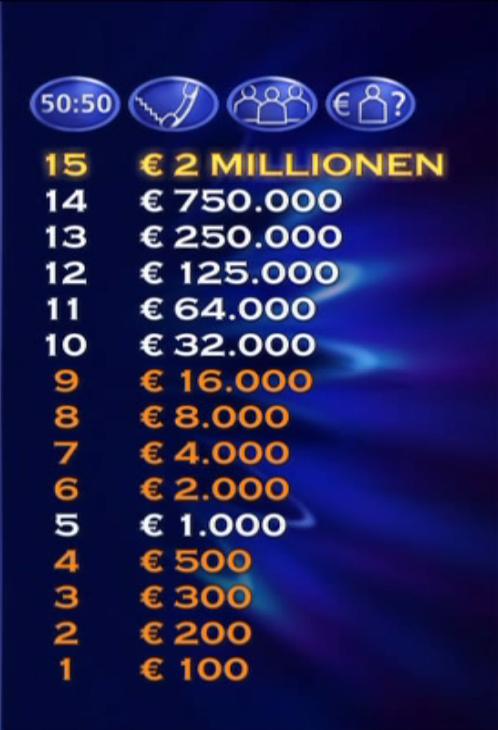 Wer Wird Millionär Geld