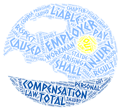 Employer's Liability and Workmen Compensation Calculation under Workmen's Compensation Act 1923