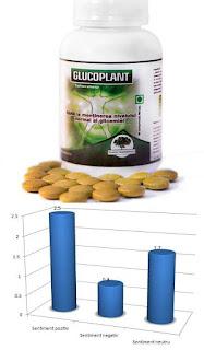 pareri forum glucoplant supliment diabet cu insulina vegetala