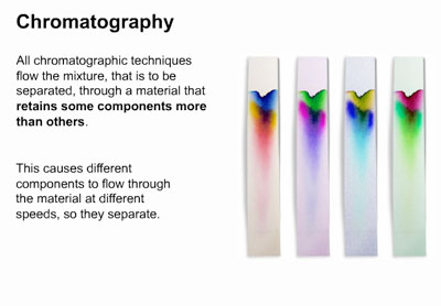 chromatography of food dye We also offer analytical standards for other food colors that are banned in many  countries of the world  chiral chromatography custom products food and  beverage analysis gas chromatography  other banned artificial food dyes.