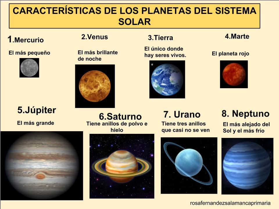 Maestra De Primaria El Universo Planetas Y Estrellas El