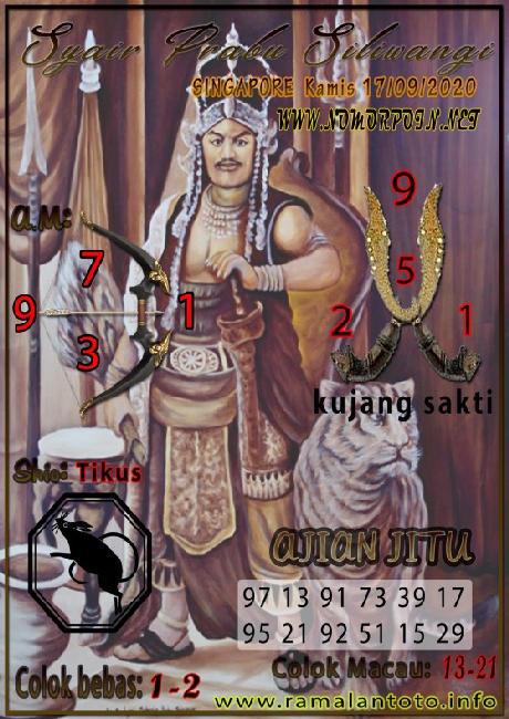 Kode syair Singapore Kamis 17 September 2020 122