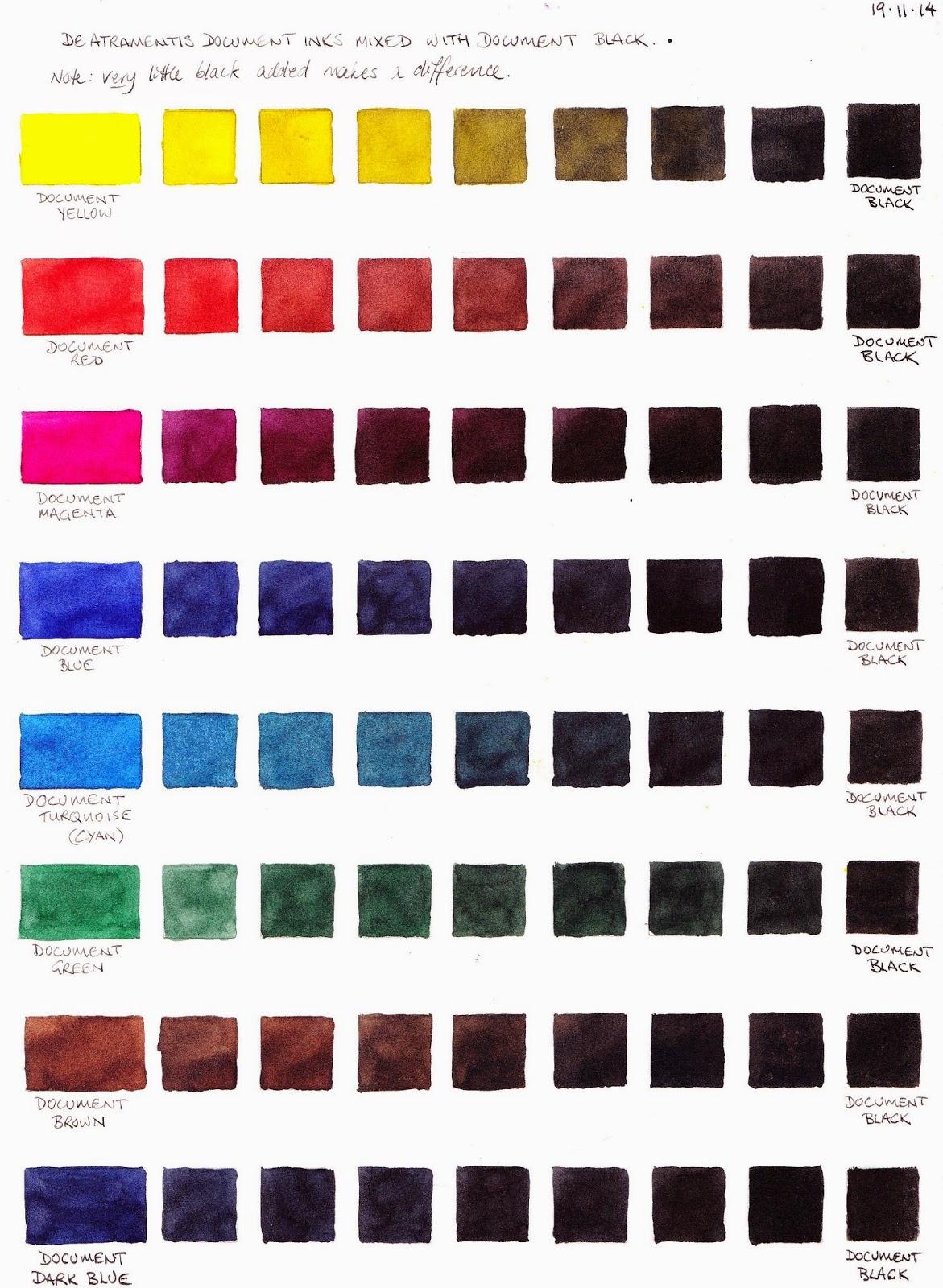 De Atramentis Ink : atramentis, Blundell, Artist:, Atramentis, Document, Mixed, Black, Updated, January