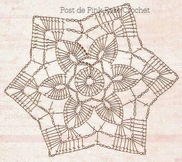 Posavasos en forma de estrella | Crochet y Dos agujas - Patrones de ...
