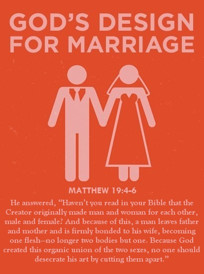 Marriage Divorce and Scripture