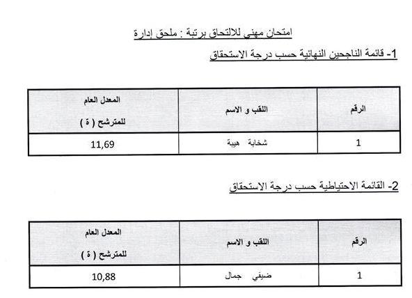 امتحان مهني للالتحاق برتبة: ملحق إدارة