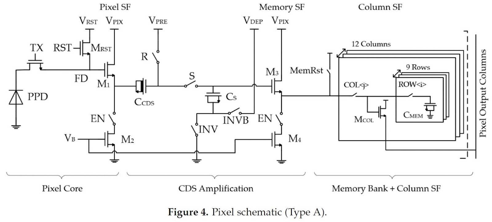 Photo News Archives Page 2 Of 123 F4news Uvw Ametek 9 Wire Motor Diagram Despite The Limited Memory Capacitance 10 Ff Cell Photon Transfer Curves Both Pixel Types Were Measured Over Different Operation Speeds Up To 20