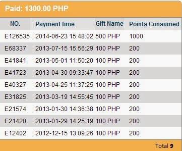 IpanelOnline Payment proof